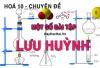 Bài tập về Lưu huỳnh (S), Lưu huỳnh dioxit SO2 và Hidro sunfua H2S - hoá lớp 10